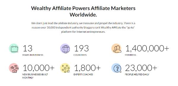 Powerful Affiliate Marketers Worldwide