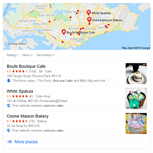 Local Keywords to Rank On Search Results