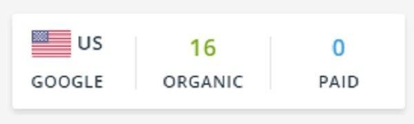 Close Up Organic Traffic - Google USA
