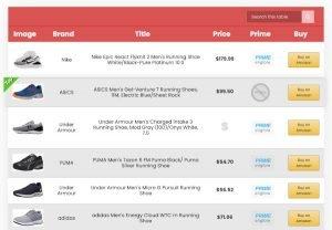 AmaLinks Pro Product Comparison Table
