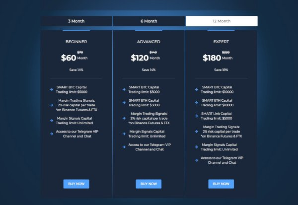 Pricing Table 4C Trading