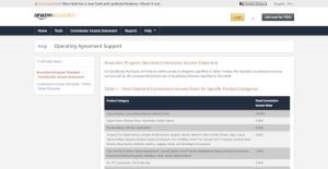 Amazon Affiliate Program Information