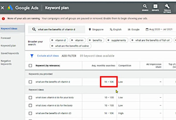 Google Keyword Planner - Average Monthly Searches - Is It Nearer to 1000 or 10000?